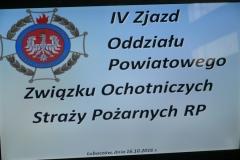 iv_zjazd_powiatowy_2016_12